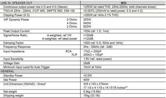 NAD M22 Amplificateur de puissance stéréo - Hi-Fi, Home