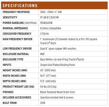 Αποτέλεσμα εικόνας για R-820F SPECS